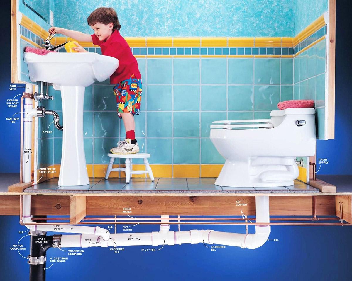 Траз в туалете 22 фотография
