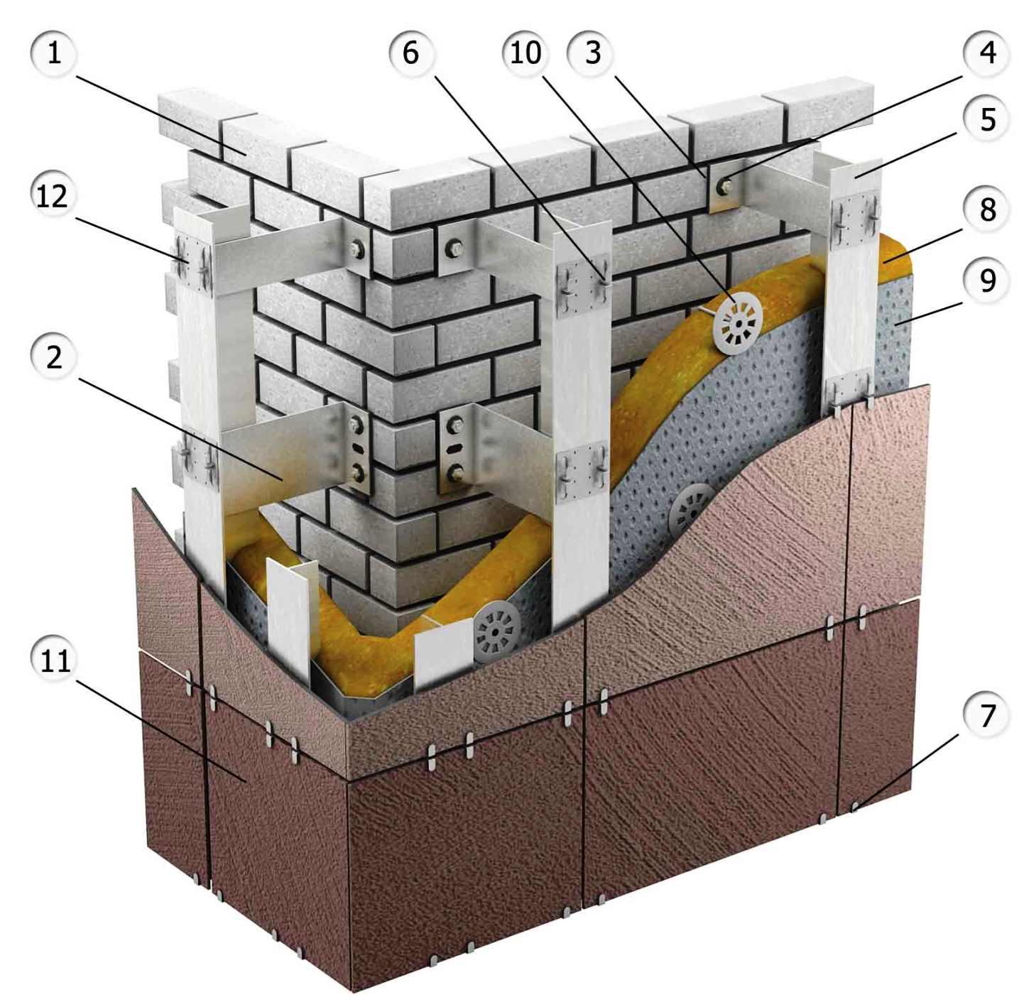 Схема монтажа и конструкция алюминиевых фасадных панелей