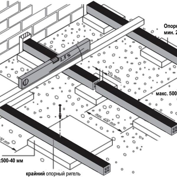 Схема установки лаг террасной доски из дпк